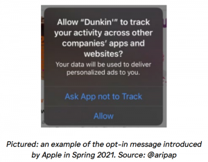opt-in introduced by Apple